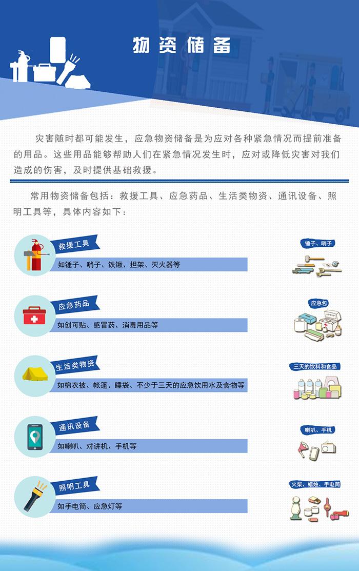 应急物资储备包括哪些?(图1)