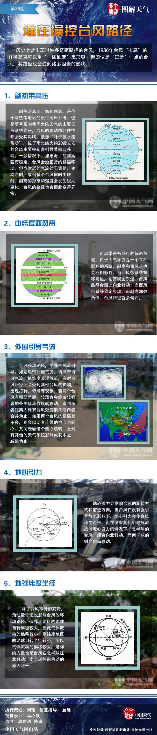 谁在操控你_谁在操控台风路径-中国应急信息网