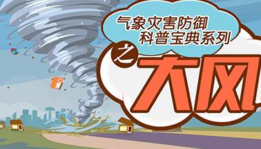产生大风的天气系统有哪些?